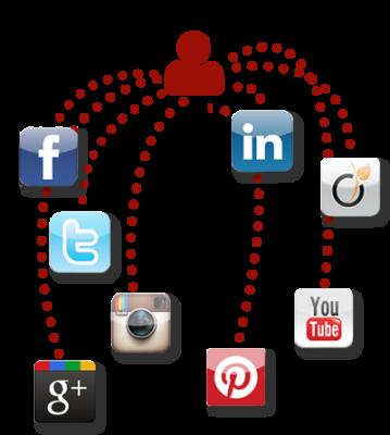 Stratégie social media ayez une présence efficace - NCN Comm'