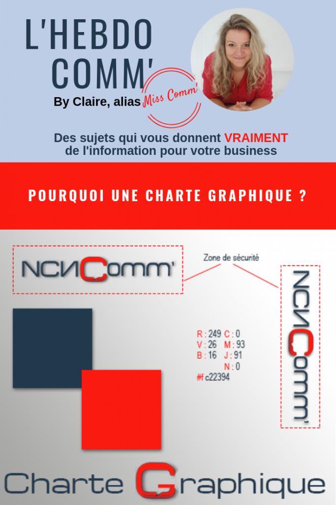 qu'est-ce qu'une charte graphique ? NCN Comm'